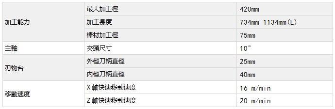 台湾泷泽LA-250M/L机械规格表